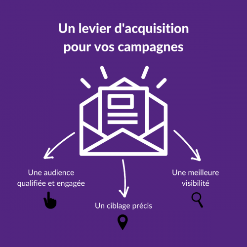 newsletter, un levier d'acquisition